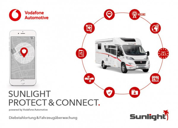 Monatsaktion Feburar:Protect & Connect powered by Vodafone Automotive
